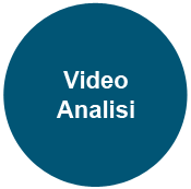 Video Analisi